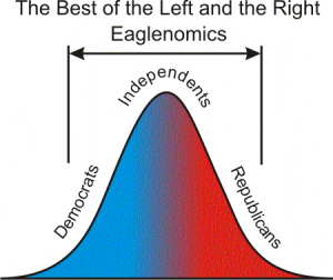 The Best of the Left and the Right